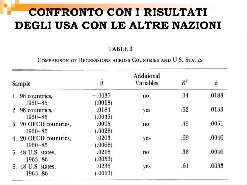 CONFRONTO CON I RISULTATI DEGLI USA CON LE ALTRE NAZIONI