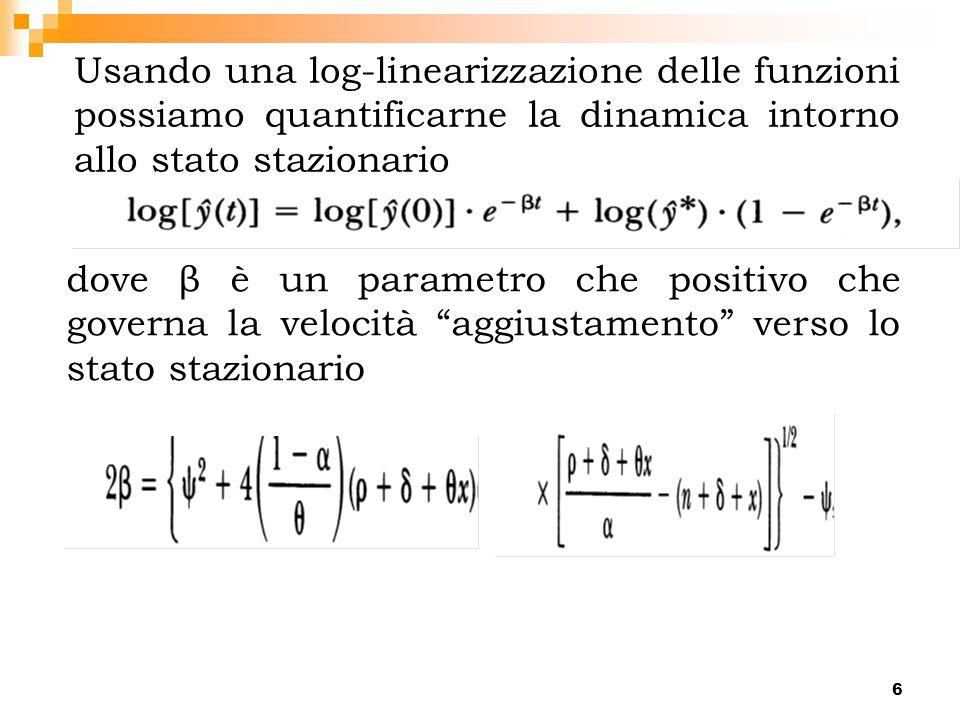 Usando una log-linearizzazione delle funzioni possiamo quantificarne la dinamica intorno allo stato stazionario