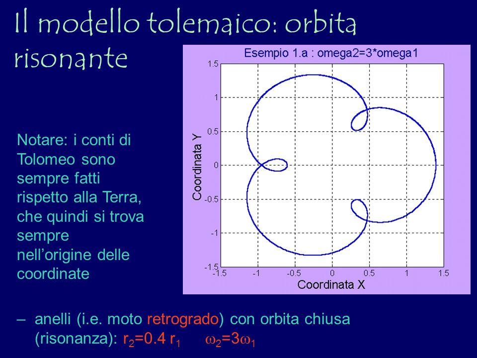 Il modello tolemaico: orbita risonante