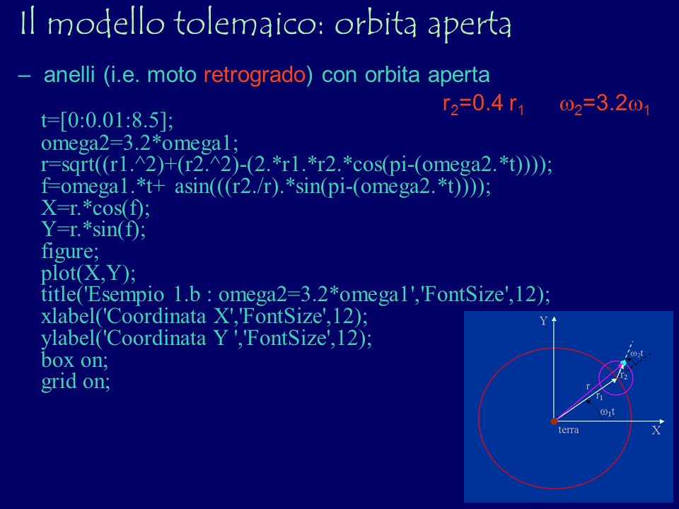 Il modello tolemaico: orbita aperta