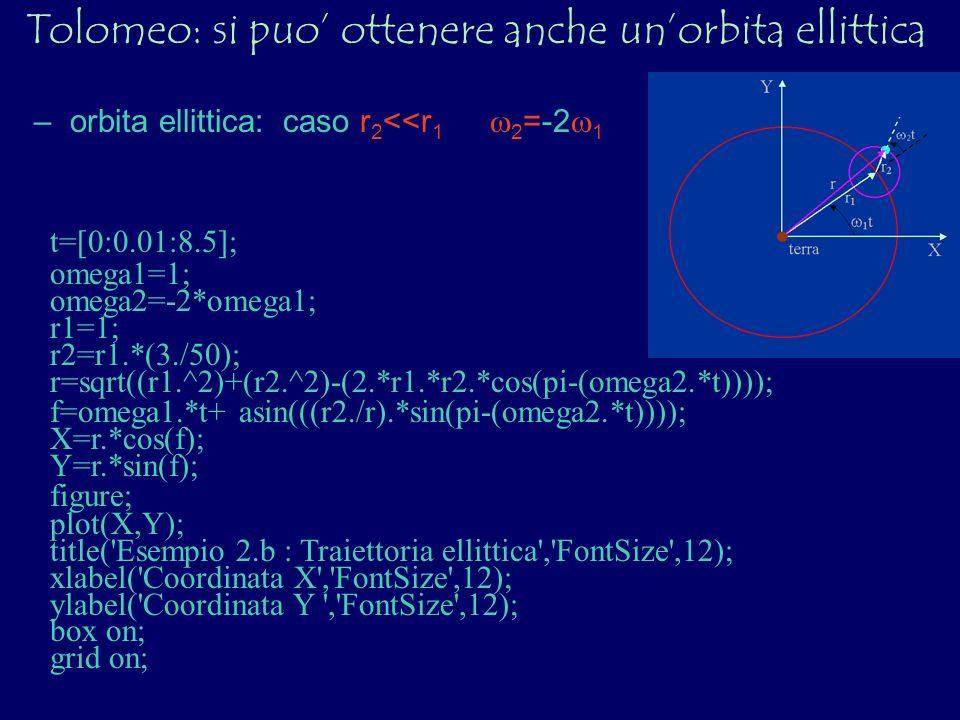 Tolomeo: si puo' ottenere anche un'orbita ellittica