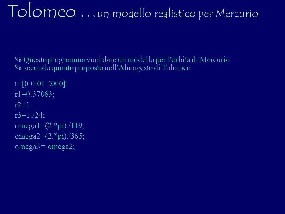 Tolomeo …un modello realistico per Mercurio