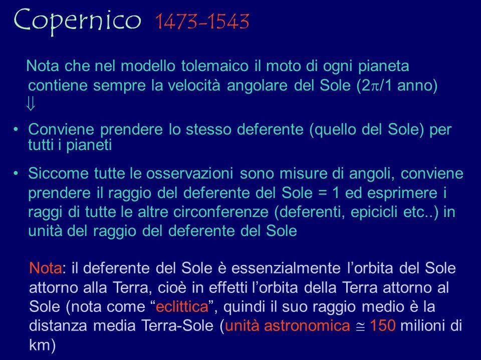 Copernico 1473-1543 Nota che nel modello tolemaico il moto di ogni pianeta contiene sempre la velocità angolare del Sole (2/1 anno)