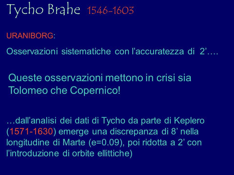 Tycho Brahe 1546-1603 URANIBORG: Osservazioni sistematiche con l'accuratezza di 2'….