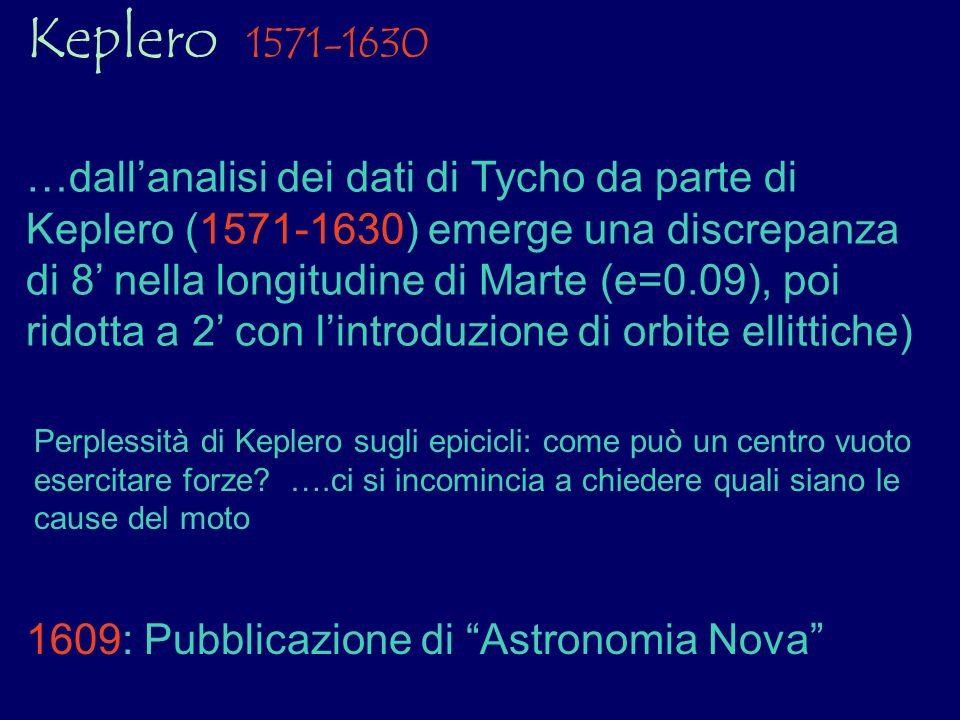 Keplero 1571-1630