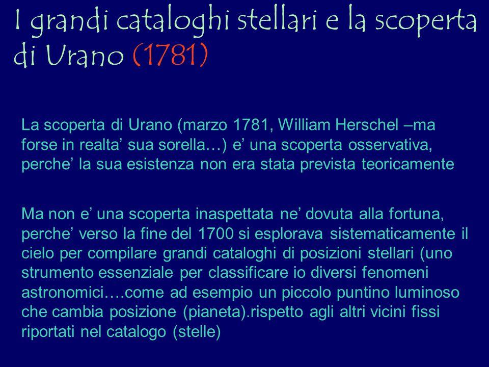 I grandi cataloghi stellari e la scoperta di Urano (1781)