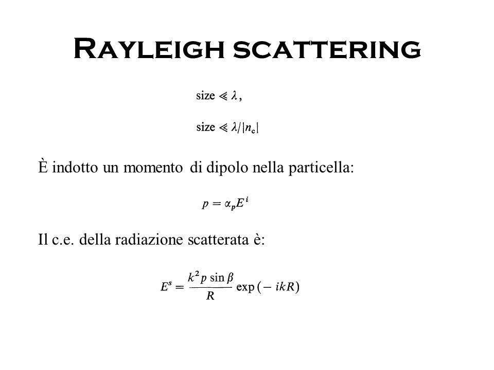 Rayleigh scattering È indotto un momento di dipolo nella particella:
