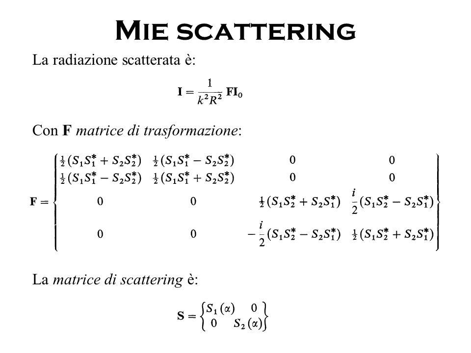Mie scattering La radiazione scatterata è:
