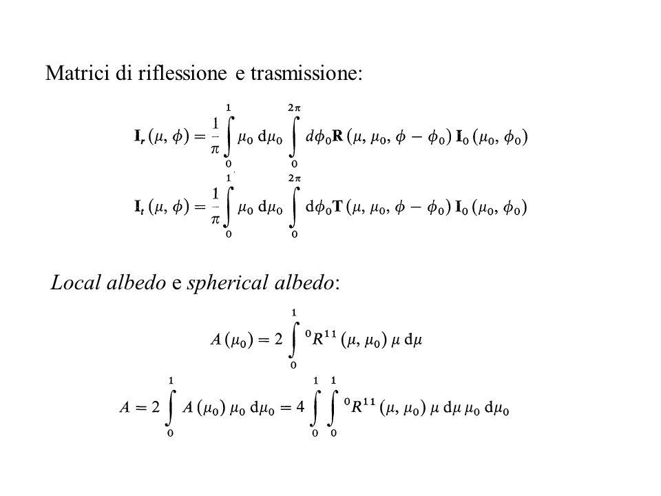 Matrici di riflessione e trasmissione: