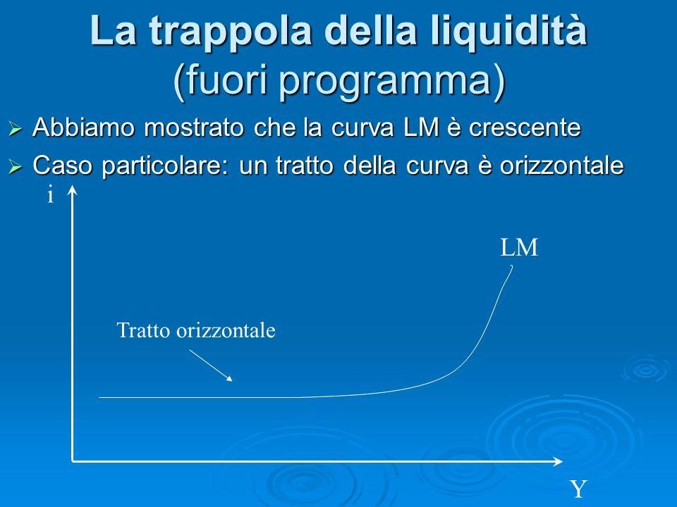 La trappola della liquidità (fuori programma)