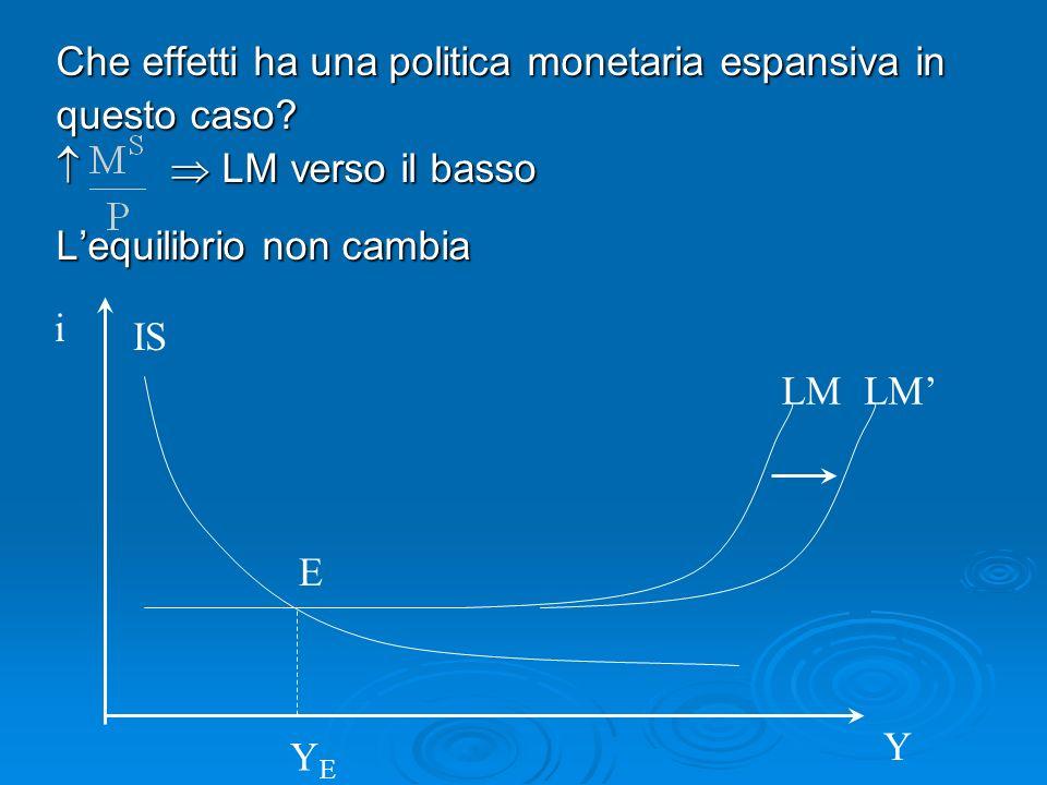 Che effetti ha una politica monetaria espansiva in