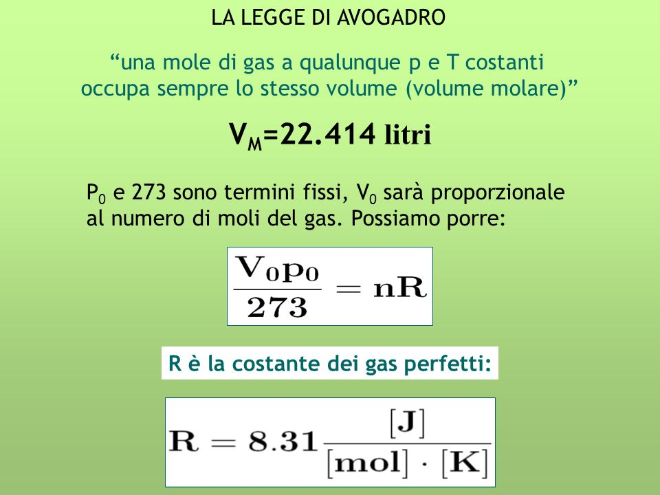VM=22.414 litri LA LEGGE DI AVOGADRO