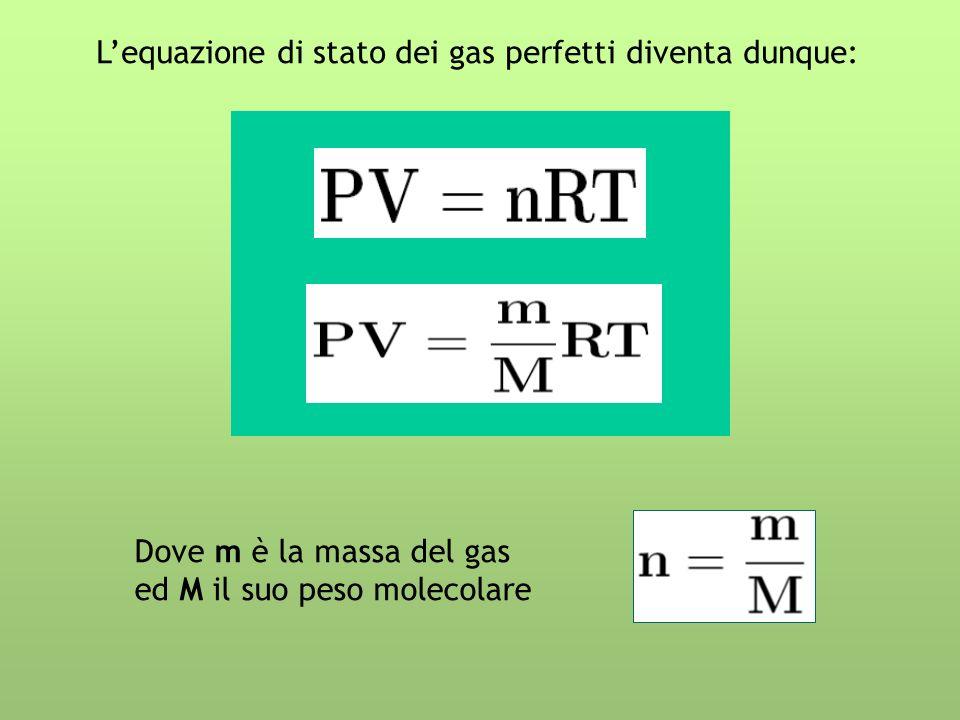 L'equazione di stato dei gas perfetti diventa dunque: