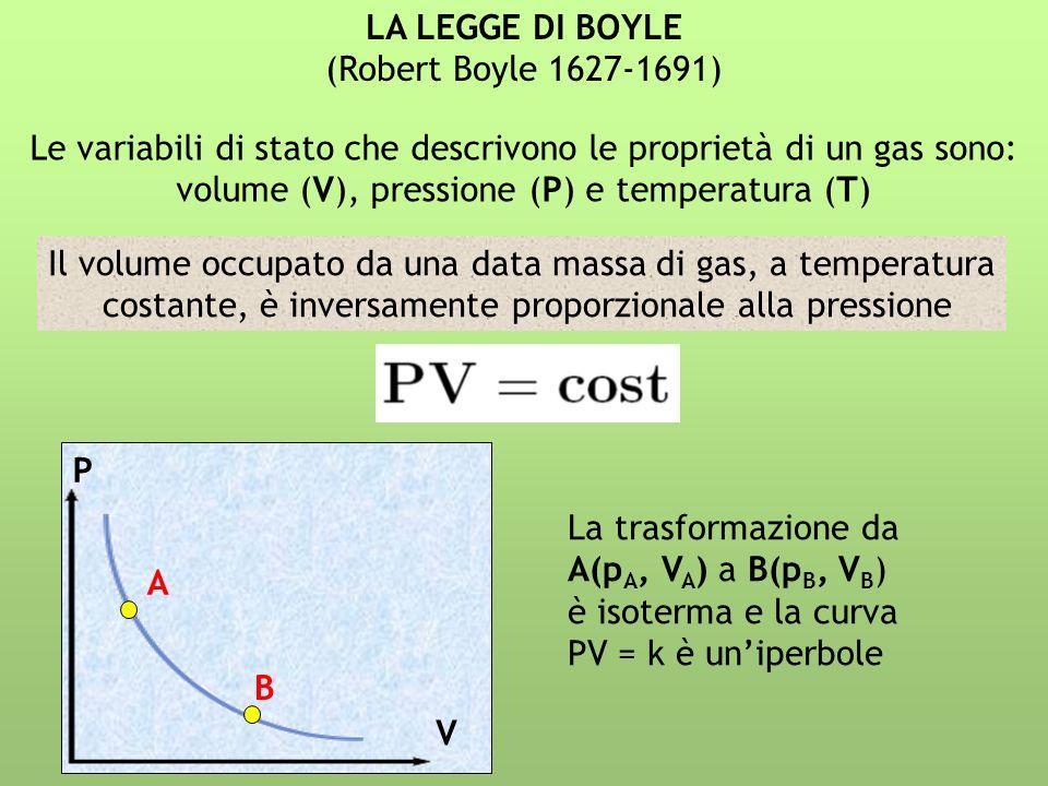 Le variabili di stato che descrivono le proprietà di un gas sono: