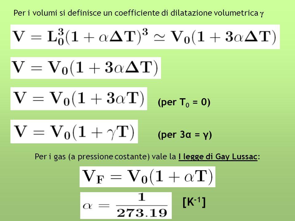 Per i volumi si definisce un coefficiente di dilatazione volumetrica γ