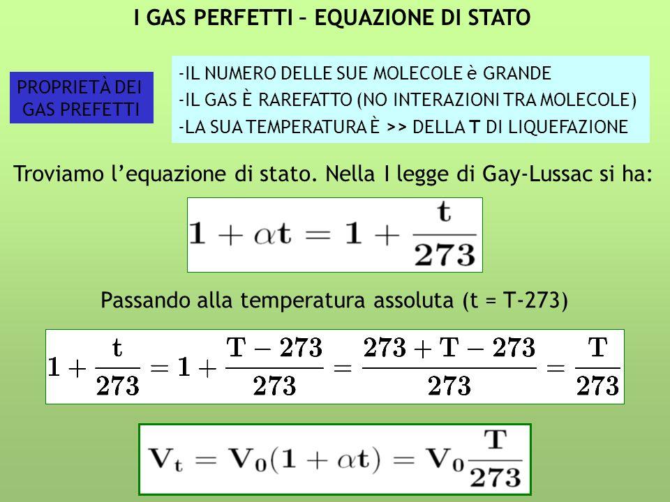 I GAS PERFETTI – EQUAZIONE DI STATO
