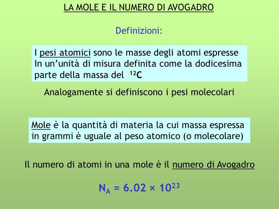 Il numero di atomi in una mole è il numero di Avogadro