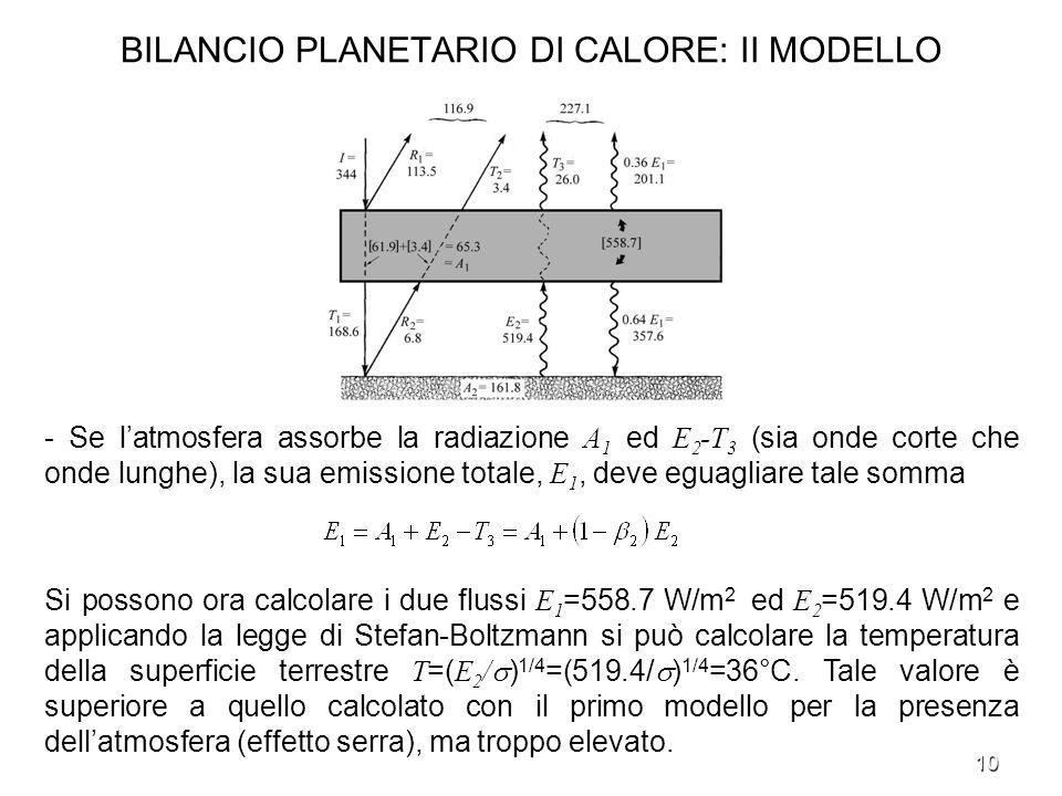 BILANCIO PLANETARIO DI CALORE: II MODELLO