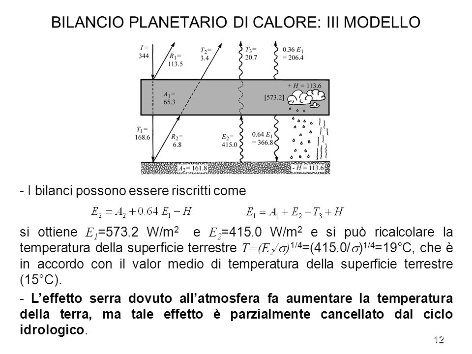 BILANCIO PLANETARIO DI CALORE: III MODELLO
