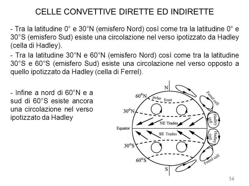 CELLE CONVETTIVE DIRETTE ED INDIRETTE