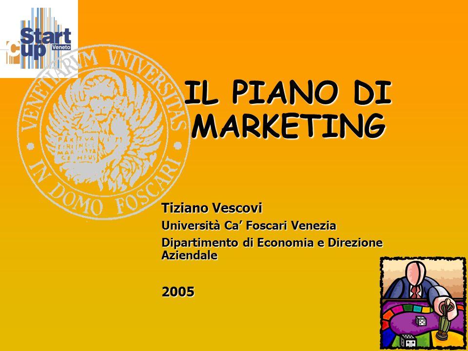 IL PIANO DI MARKETING Tiziano Vescovi 2005