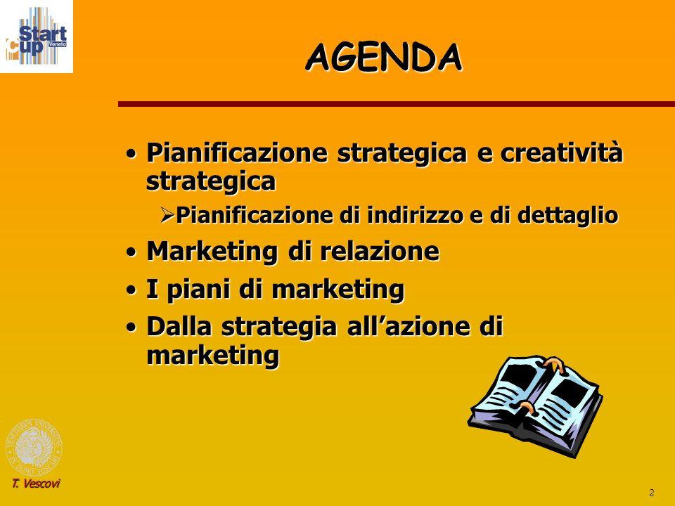 AGENDA Pianificazione strategica e creatività strategica