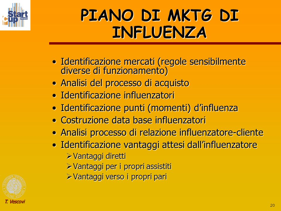 Il piano di marketing tiziano vescovi ppt scaricare for Creatore di piano di base