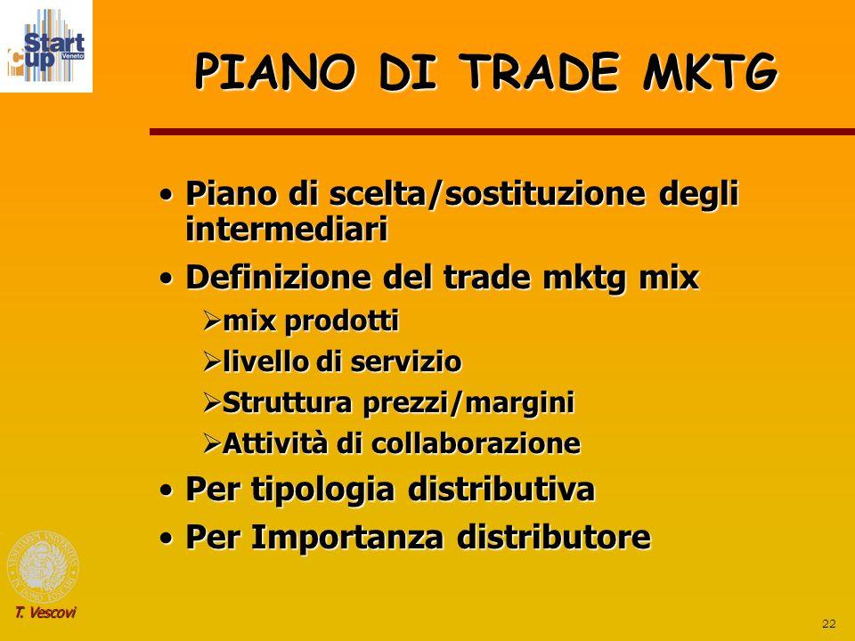 PIANO DI TRADE MKTG Piano di scelta/sostituzione degli intermediari