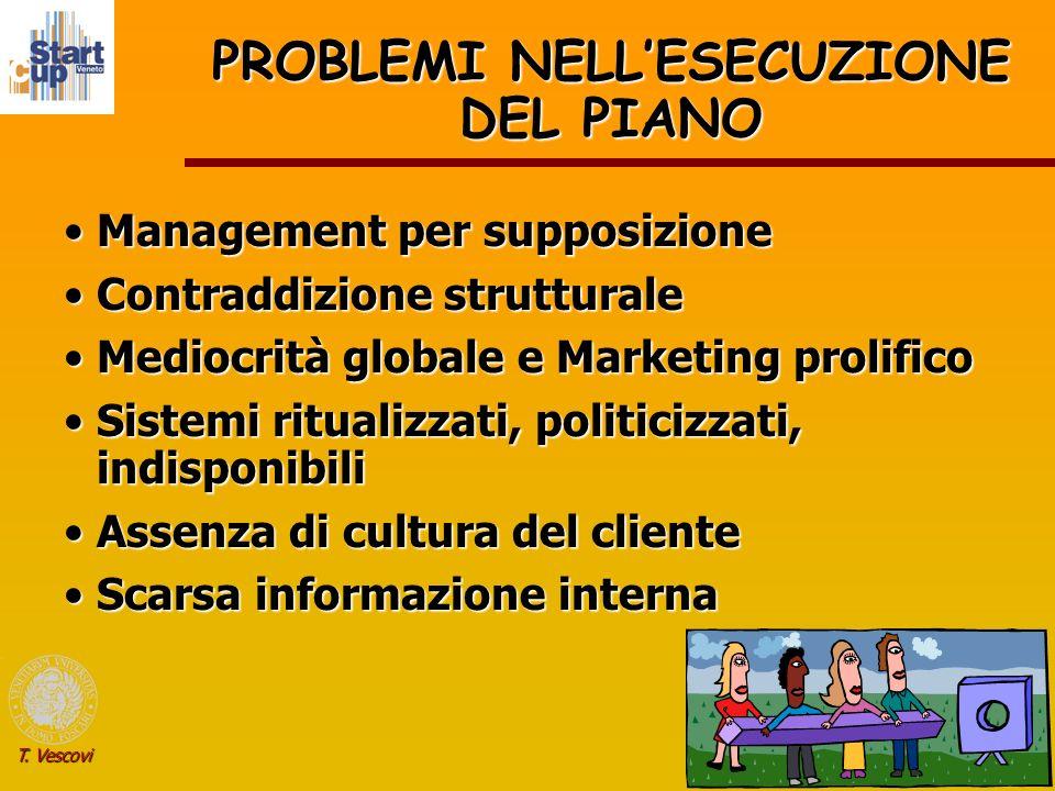PROBLEMI NELL'ESECUZIONE DEL PIANO