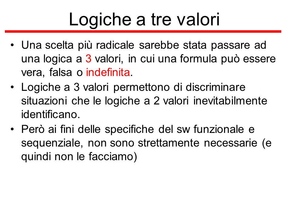 Logiche a tre valori Una scelta più radicale sarebbe stata passare ad una logica a 3 valori, in cui una formula può essere vera, falsa o indefinita.