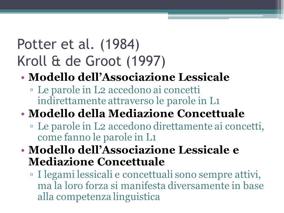 Potter et al. (1984) Kroll & de Groot (1997)