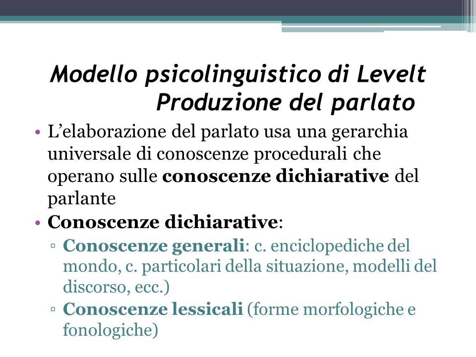Modello psicolinguistico di Levelt Produzione del parlato