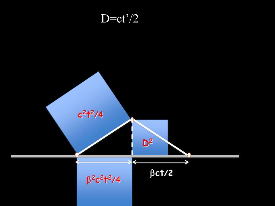 D=ct'/2 c2t2/4 D2 bct/2 b2c2t2/4