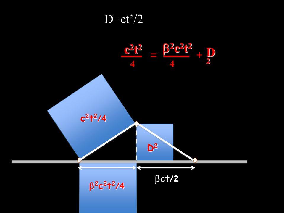 D=ct'/2 c2t2 b2c2t2 D2 = + 4 4 c2t2/4 D2 bct/2 b2c2t2/4