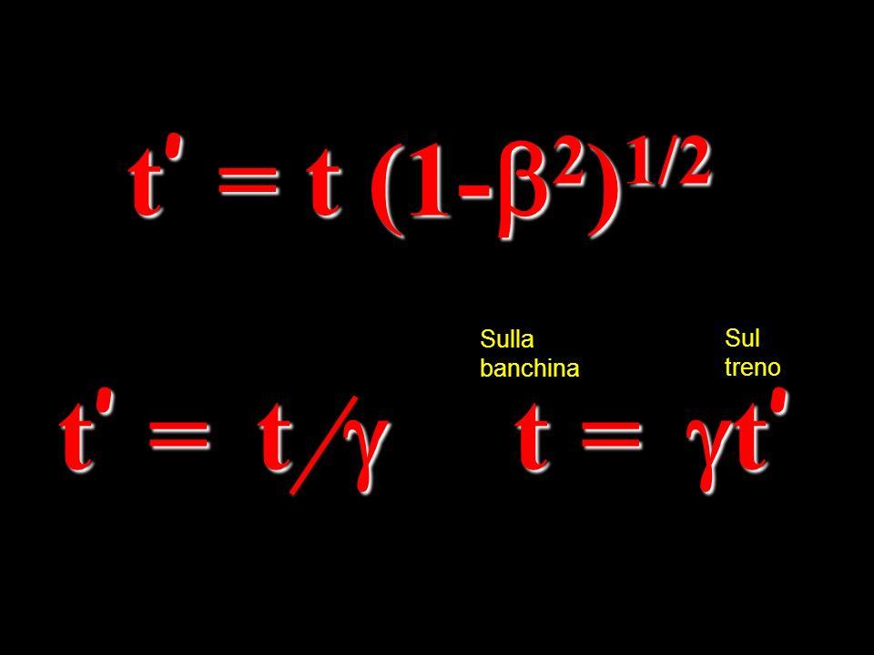 t' = t (1-b2)1/2 Sulla banchina Sul treno t' = t g t = gt'
