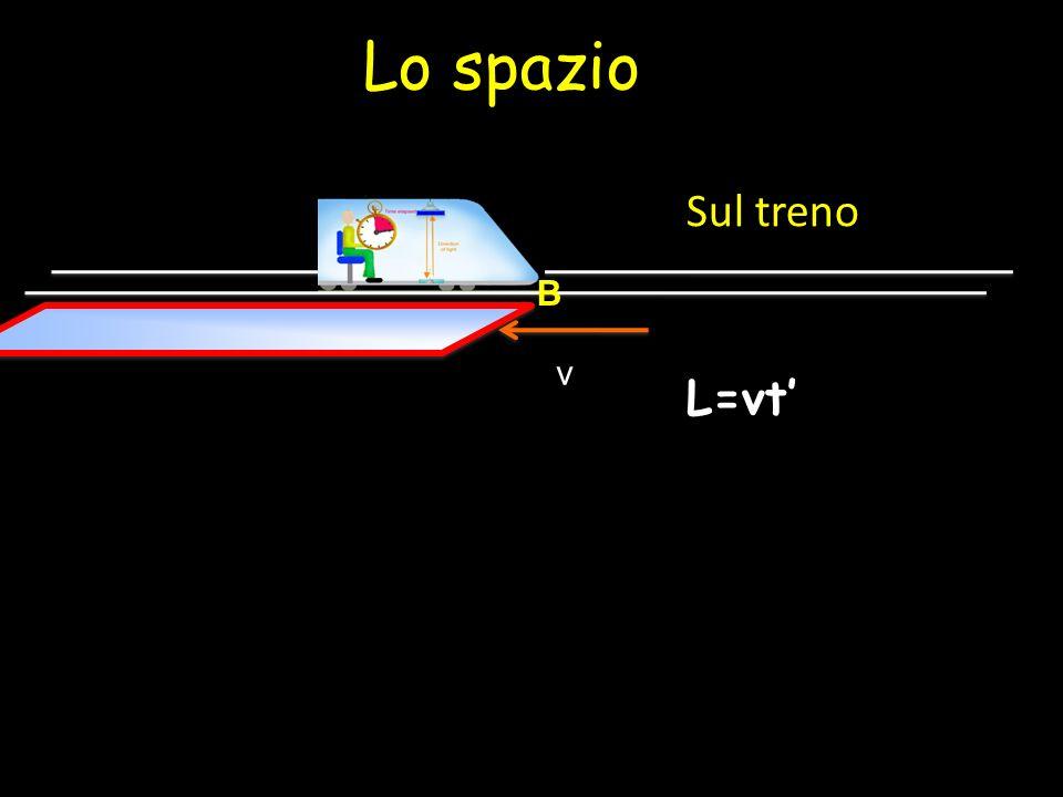 Lo spazio Sul treno B v L=vt'