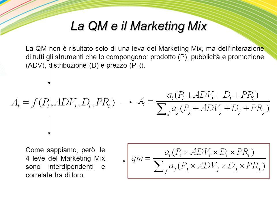 La QM e il Marketing Mix
