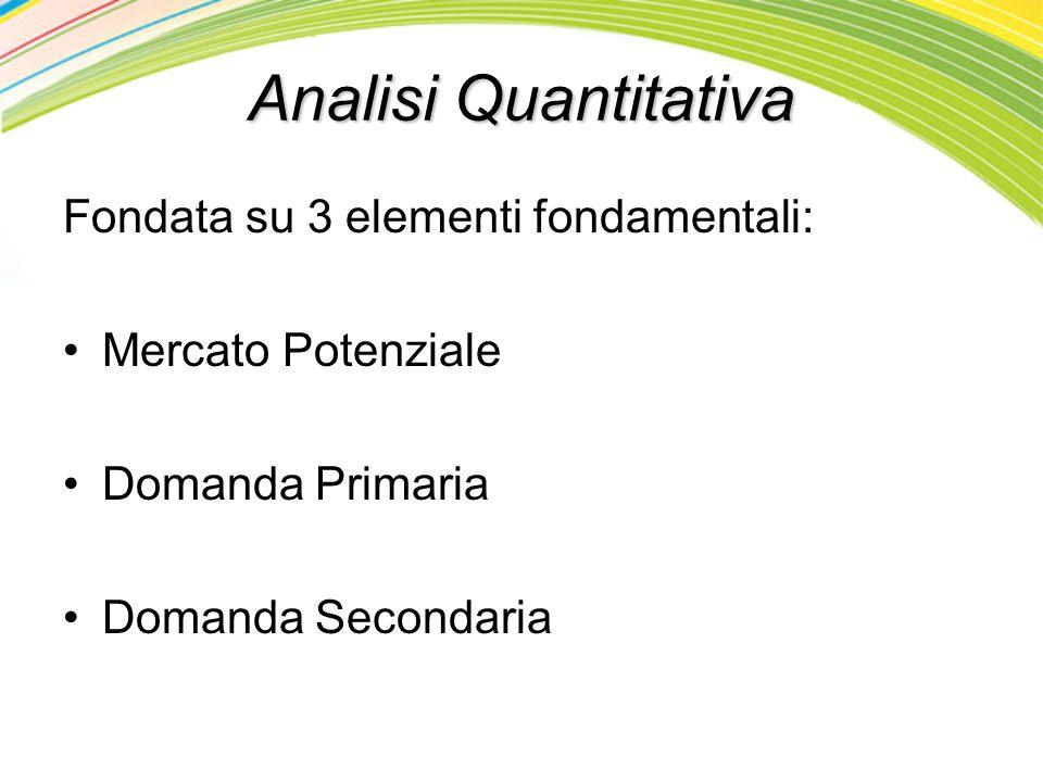 Analisi Quantitativa Fondata su 3 elementi fondamentali: