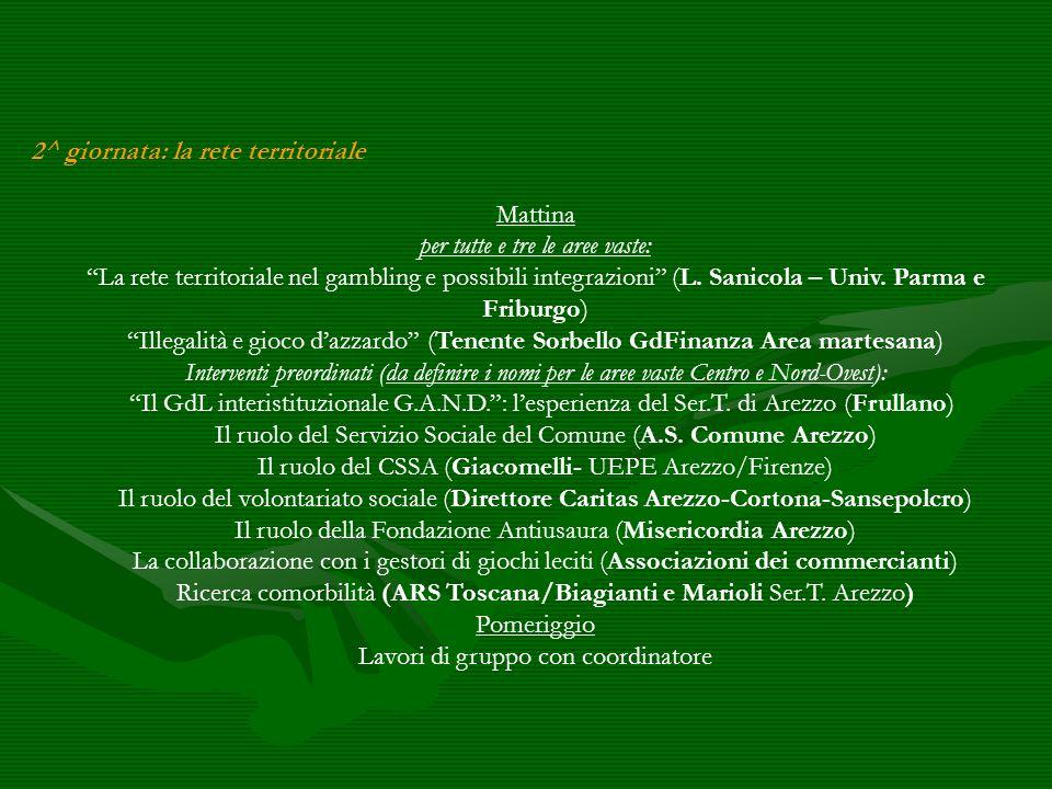 2^ giornata: la rete territoriale Mattina