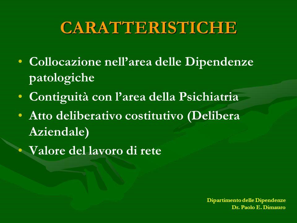 CARATTERISTICHE Collocazione nell'area delle Dipendenze patologiche