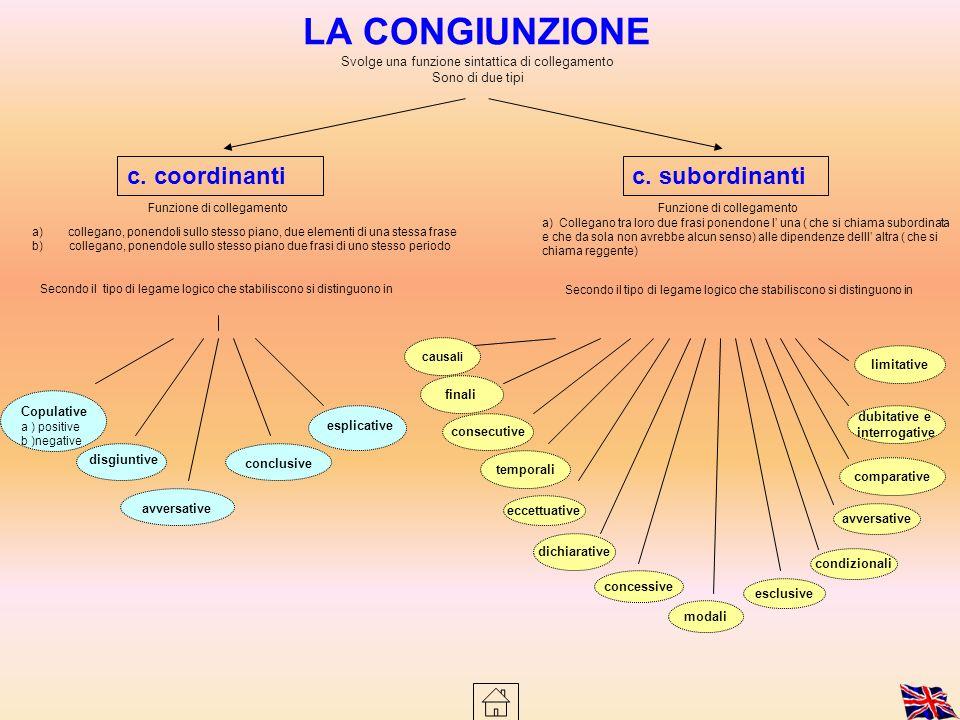 LA CONGIUNZIONE c. coordinanti c. subordinanti