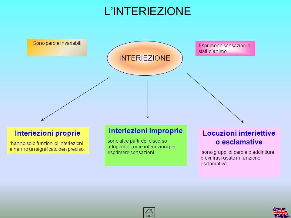 Interiezioni improprie Locuzioni interiettive o esclamative