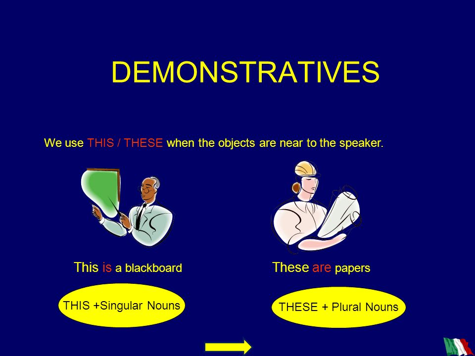 DEMONSTRATIVES This is a blackboard These are papers