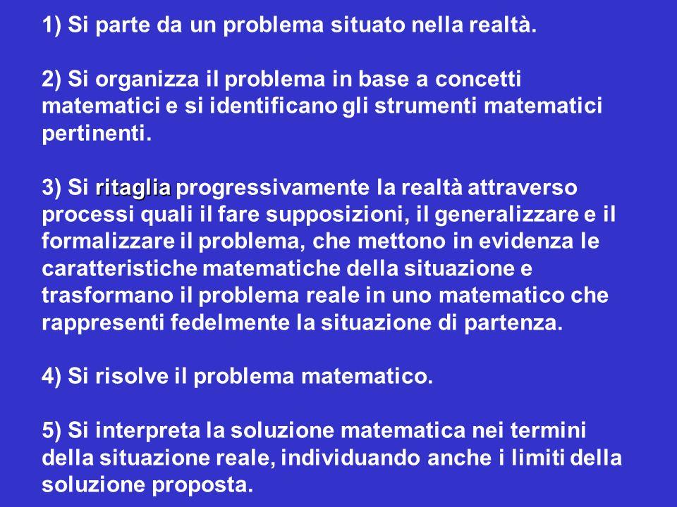 1) Si parte da un problema situato nella realtà