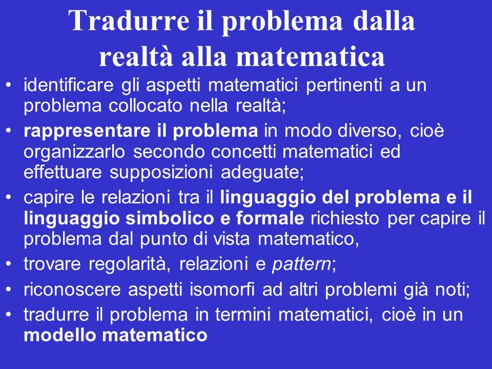 Tradurre il problema dalla realtà alla matematica