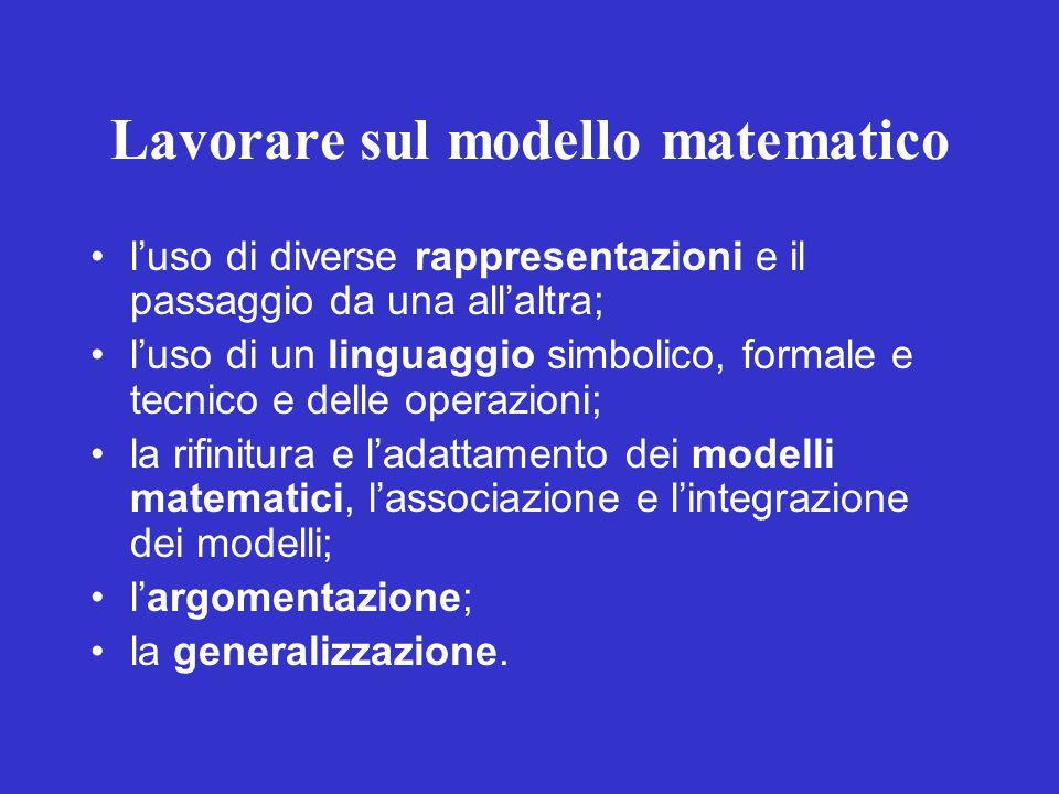 Lavorare sul modello matematico