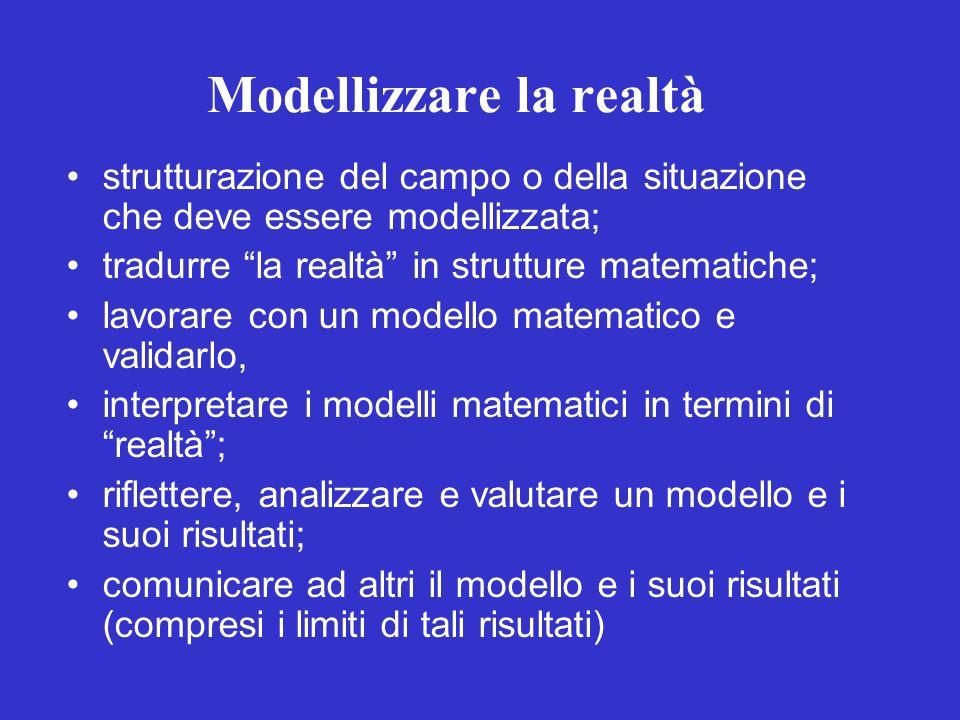 Modellizzare la realtà