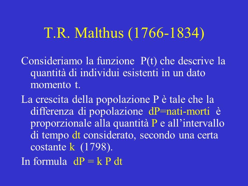 T.R. Malthus (1766-1834) Consideriamo la funzione P(t) che descrive la quantità di individui esistenti in un dato momento t.