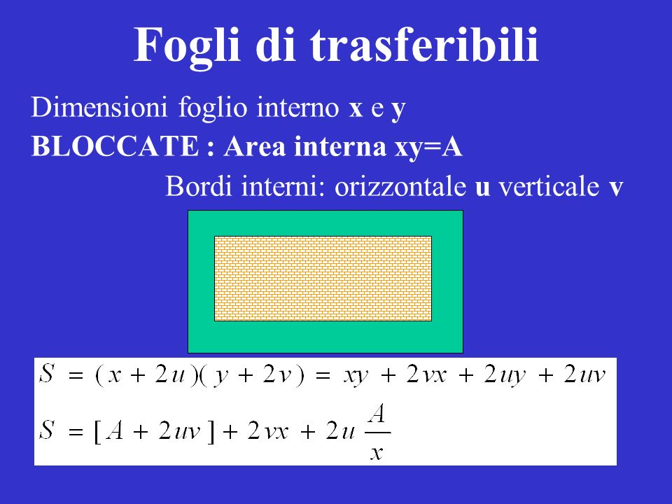 Fogli di trasferibili Dimensioni foglio interno x e y