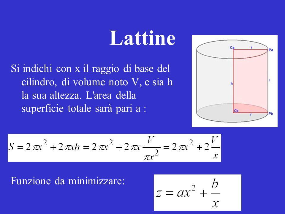 Lattine Si indichi con x il raggio di base del cilindro, di volume noto V, e sia h la sua altezza. L area della superficie totale sarà pari a :